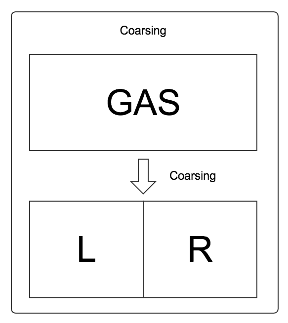 Coarsing Process